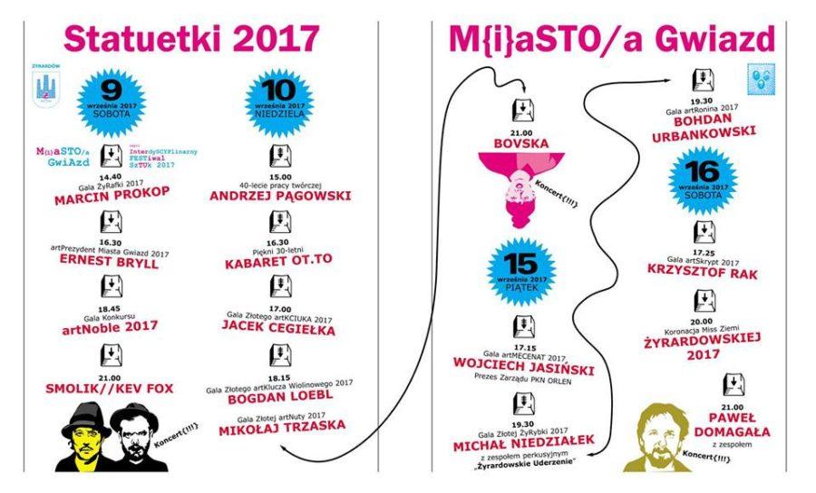 09-16.09.2017 – IX Interdyscyplinarny Festiwal Sztuk Miasto Gwiazd